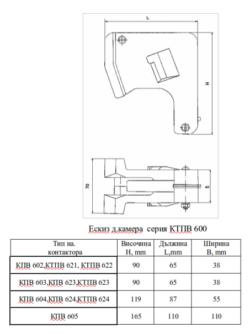 контактори електромагнитни КТПВ 600